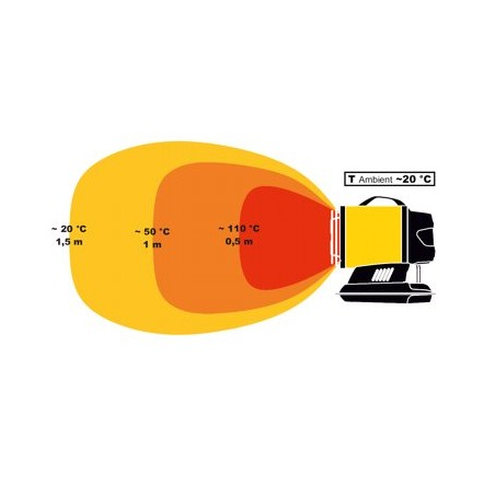 Riscaldatore a gasolio ad infrarossi XL 61