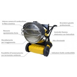 Riscaldatore a gasolio a infrarossi XL 91